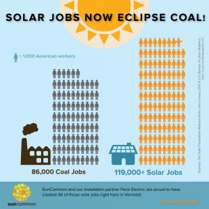 sc_solar_jobs_infographic_final6_1000px