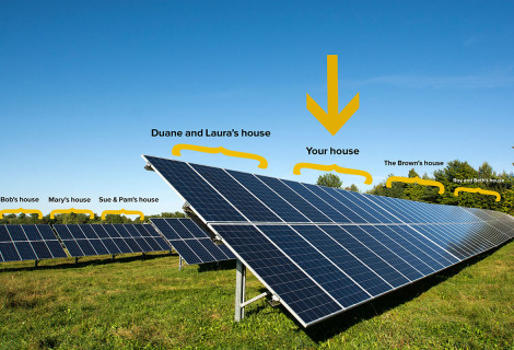 Community Solar CSA