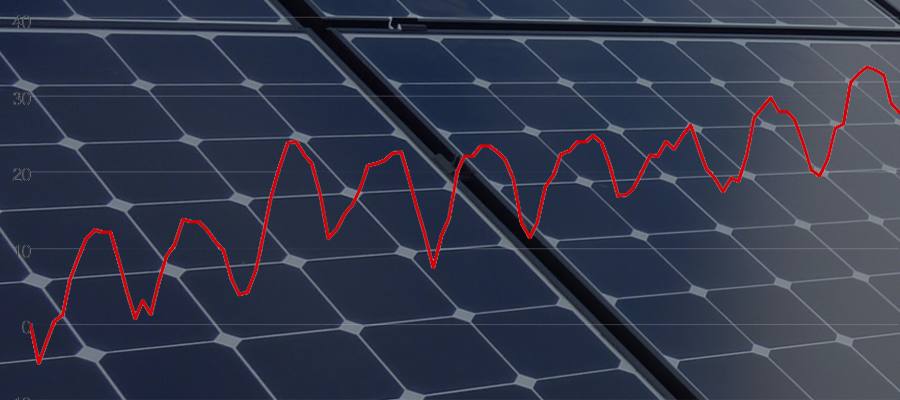 Are solar panels a good investment?