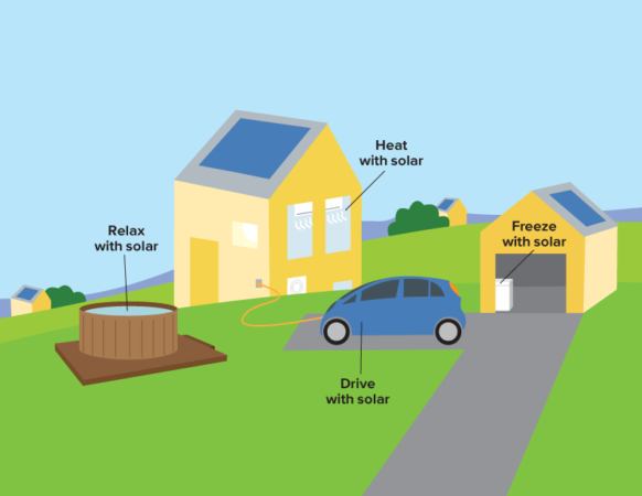 Power your whole life with solar, even with an expensive power bill