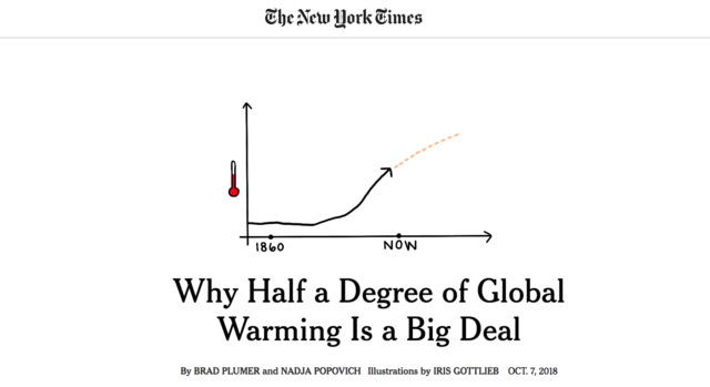 New York TImes Report on Climate Change